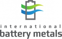 International Battery Metals Ltd.